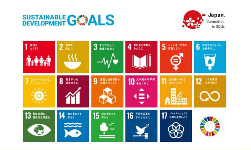 タクシー業界も注目する「SDGs」とは?具体的な取り組みを解説