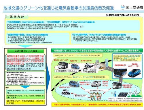 国交省「地域交通グリーン化事業」でEVタクシー10台導入支援決定