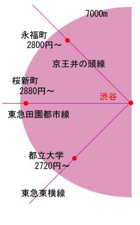 zushibuya.jpg